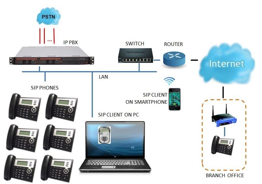 voip phone wiring diagram wiring diagram rh gregmadison co Ethernet Wiring Diagram Network Jack Wiring Diagram